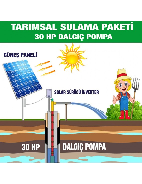 30HP SUBMERSIBLE PUMP - AGRICULTURAL IRRIGATION SYSTEM
