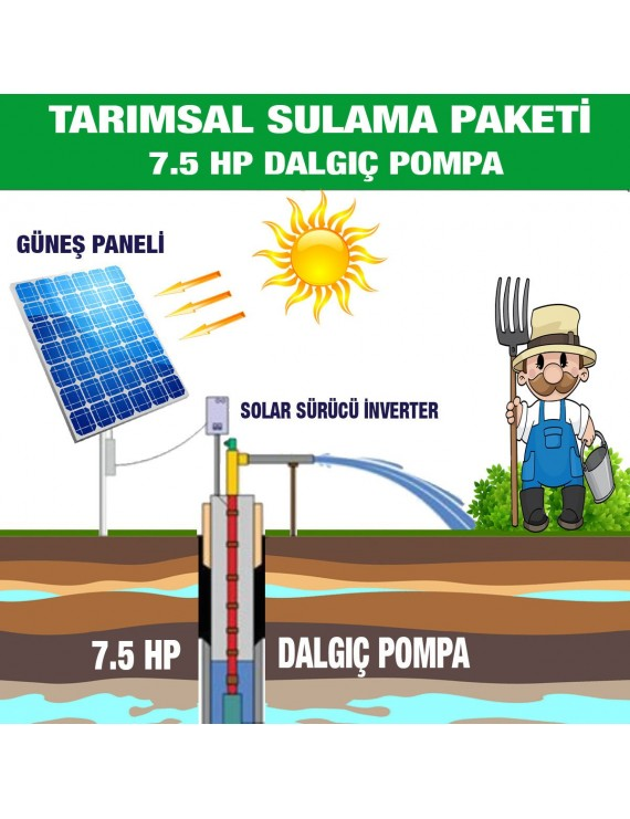 7.5HP SUBMERSIBLE PUMP - AGRICULTURAL IRRIGATION SYSTEM